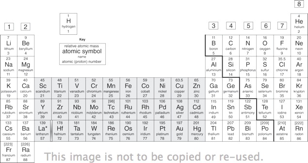 New gcse addl science ocr gateway sb page 164 figure 2 the periodic table with the transition elements shaded grey what is the symbol for the transition metal called cobalt urtaz Choice Image